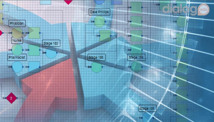 Mecanismo de Simulação