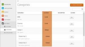 Global Categories